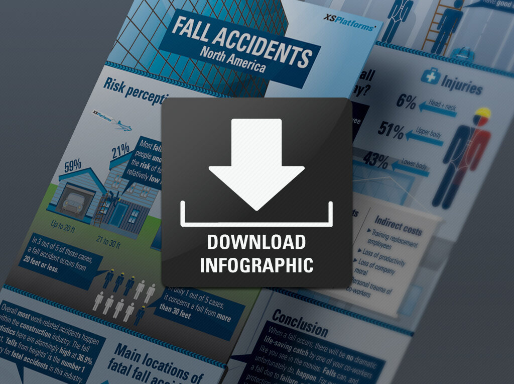 Download Fall Accident Infographics per region | XSPlatforms