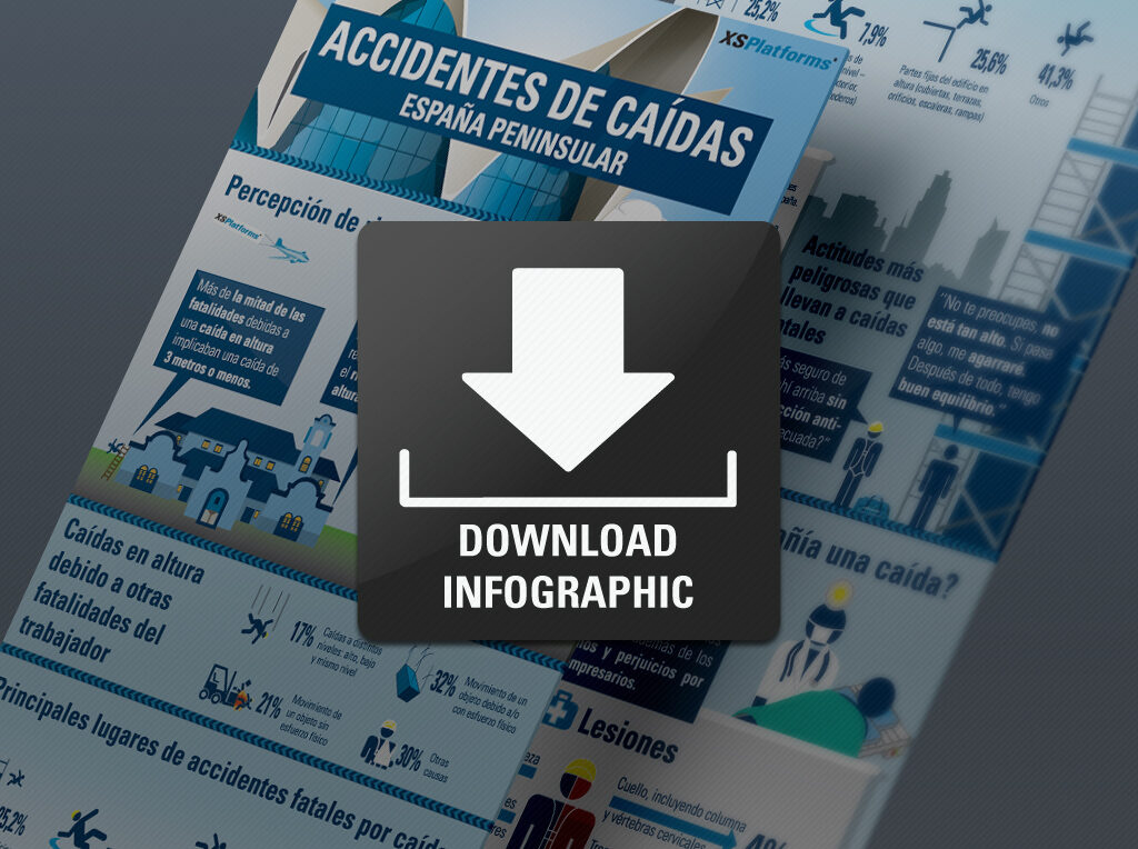 Infographics Fall Protection Spain