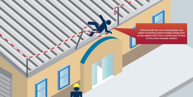 Osha S Top 5 Fall Protection Violations Part 3 Xsplatforms