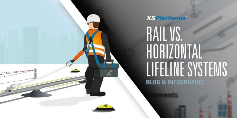 Choosing A Fall Protection System Lifeline Or Rail