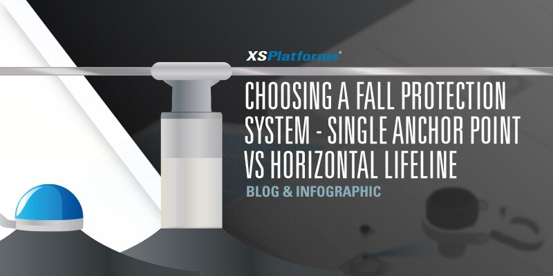 Choosing between a horizontal lifeline system and a system of single anchor points