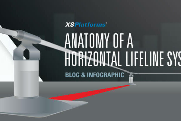 What are the parts of a horizontal lifeline system