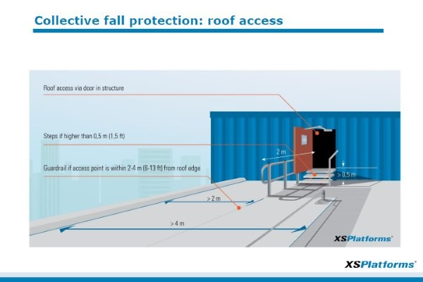 Toolbox: collective fall protection