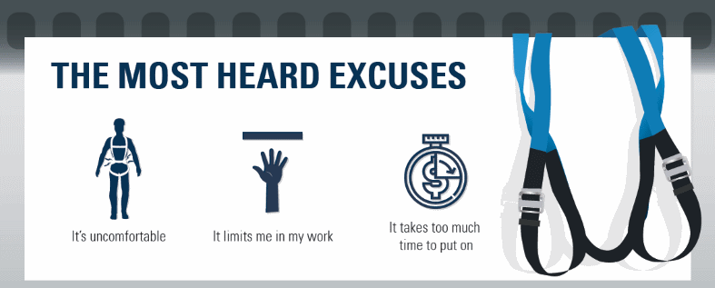 Most heard excuses for not wearing PPE